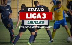 Scoruri RECORD in Liga a III-a: 4-0, 5-0, 8-0. Cine au fost protagonistele